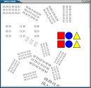 goovanvas2.0.1 (GTK widget-Erweiterung)