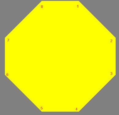 gl_polygon_mit_nummern