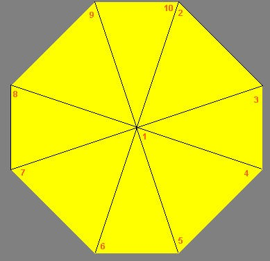 gl_triangle_fan_mit_nummern
