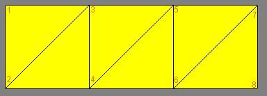 gl_triangles_strip_anzeige_mit_nr