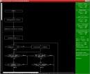 Drag & Drop - Editor zum Erstellen von Flussdiagrammen